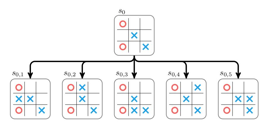 AlphaGoZero02