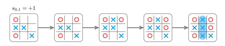 AlphaGoZero03