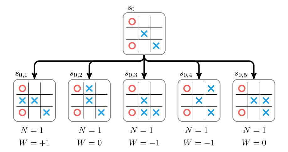 AlphaGoZero04