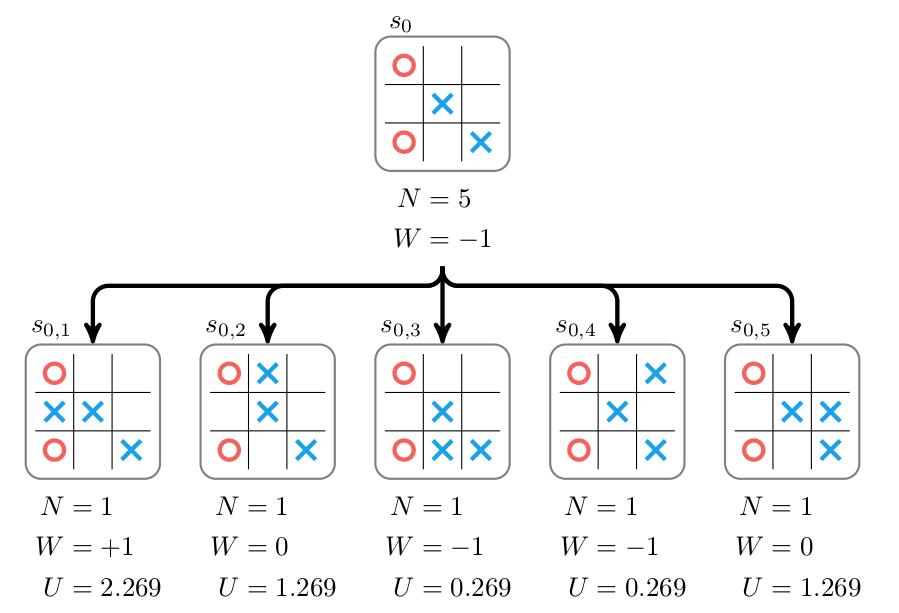 AlphaGoZero06