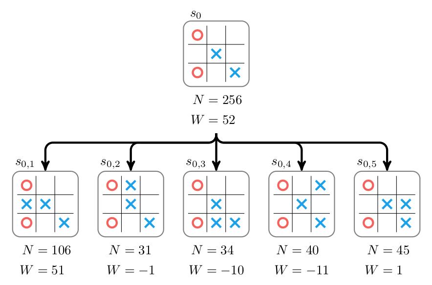 AlphaGoZero08