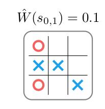 AlphaGoZero10