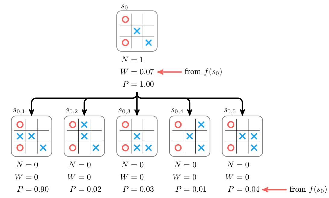 AlphaGoZero11